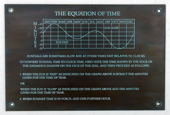 photo of an Equation of Time plate
